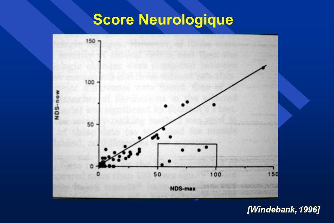 Score Neurologique [Windebank, 1996]
